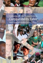 Commonwealth Teacher Qualifications Comparability Table